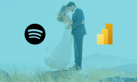 Power BI meets spotify: a match made in heaven?